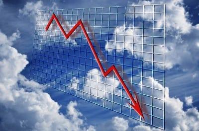 Increderea globala, in declin