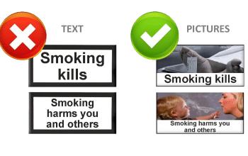 Imaginea bate textul