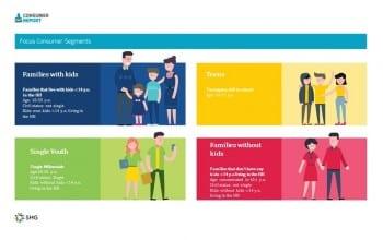 Consumer Report 2015