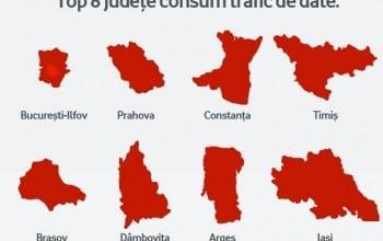 Record de trafic de date în reteaua Vodafone România