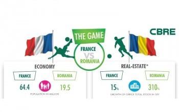 Franta – Romania, meciul economic (Infografic)