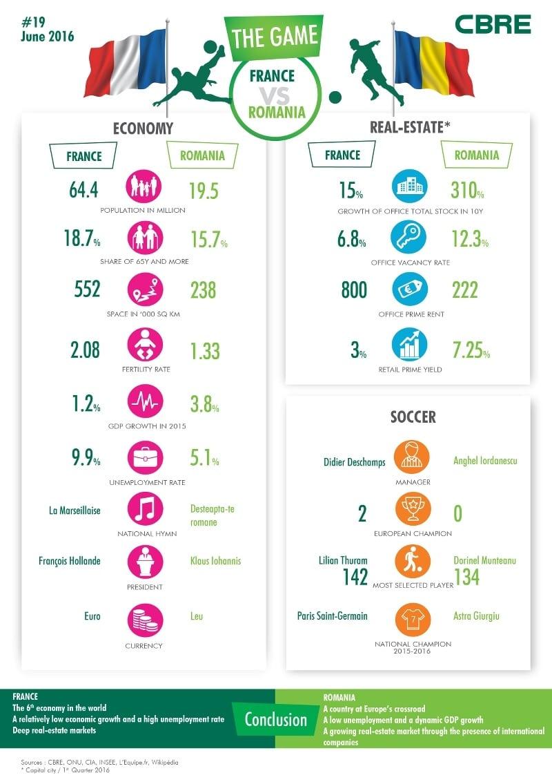 infografic-Romania-Franta