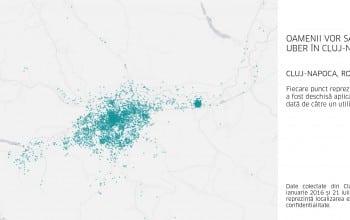Clujenii vor beneficia de serviciile Uber, incepand din luna august