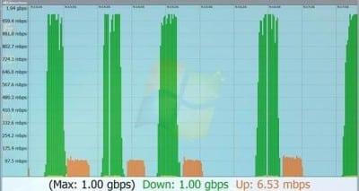 Orange pregateste trecerea la 4.5G