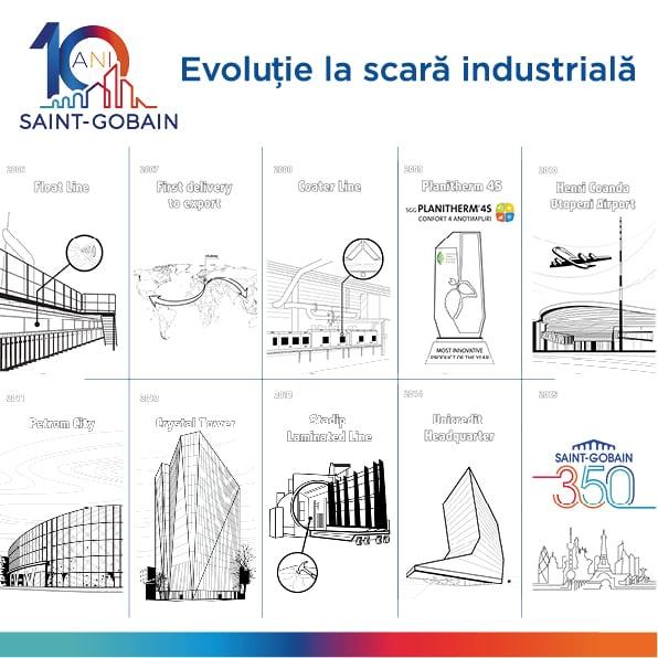 10 ani - Proiecte SGBG
