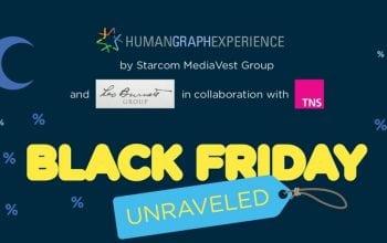 Sfaturi pentru retailerii participanţi la Black Friday