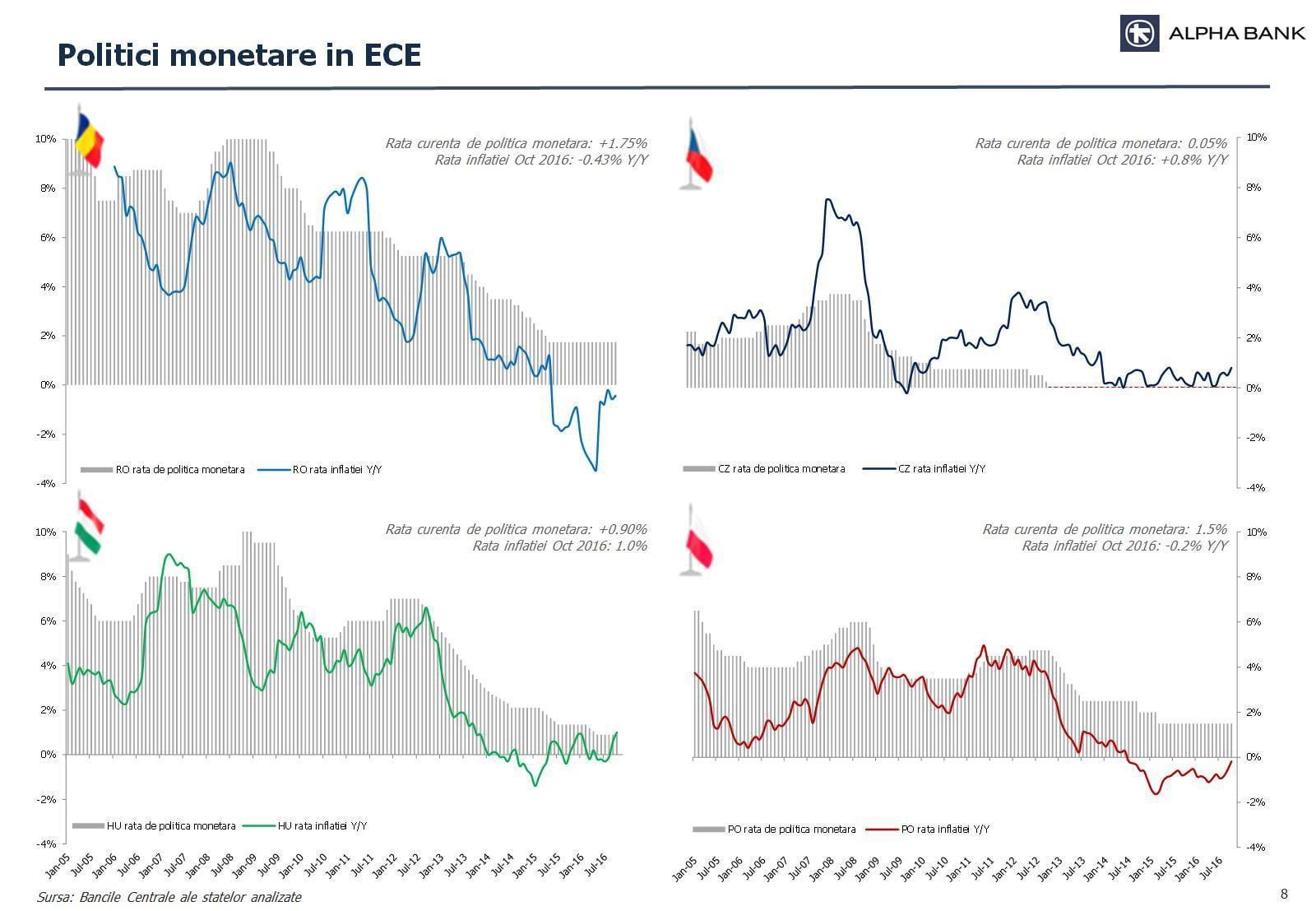 politici-monetare-ece