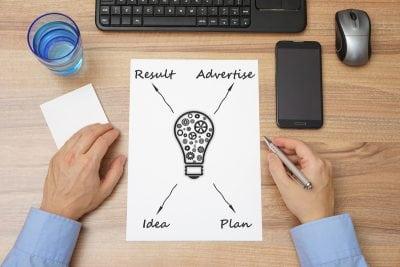 Vrei sa fii antreprenor?