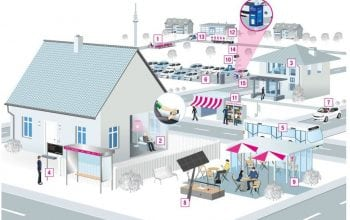 Constanța Smart City, powered by Telekom