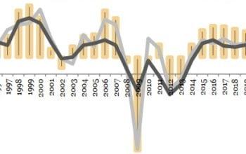 Zona Euro la vârful ciclului economic