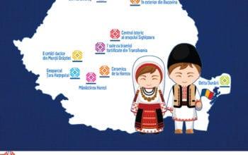 "Bancpost lansează ""Țara ta, Tradiția ta"""