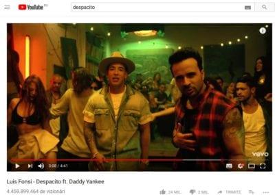 Ce au văzut românii pe YouTube în 2017
