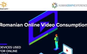 Studiu: românii și conținutul video online