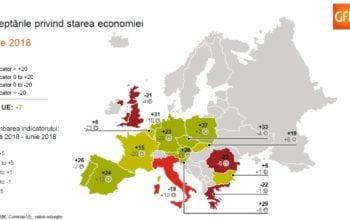 România: cea mai scăzută prognoză economică din toată Europa