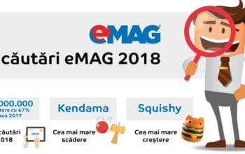 """""""Squishy"""", în topul căutărilor pe eMAG. Ce au mai căutat românii?"""